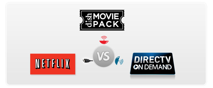 Compare Netflix vs DISH Movie Pack and DIRECTV On Demand